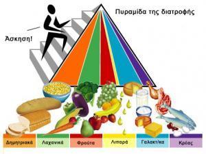 πυραμίδες γνωριμιών 5 σημάδια ότι βγαίνεις με τον λάθος άνθρωπο.
